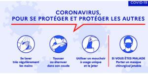 Coronavirus et le port du masque obligatoire.